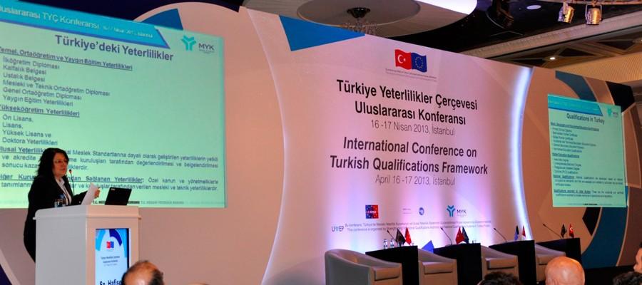 Türkiye Yeterlilikler Çerçevesi